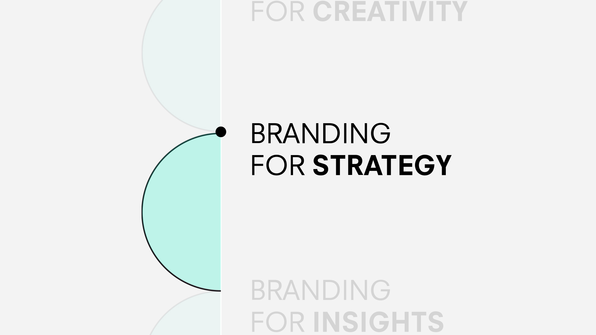 Branding for strategy